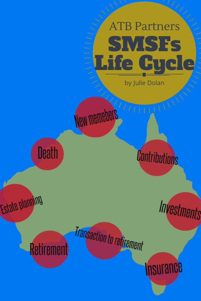 ATB Partner's SMSF Life Cycle